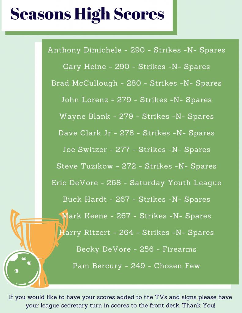 Single Game Season High Scores